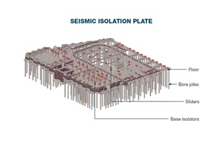 Diagram of seismic isolation plate showing the position of base isolators.