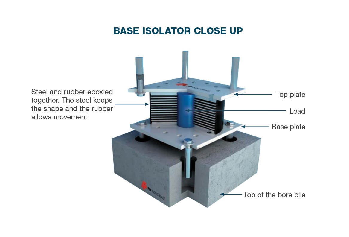 Projects - Base Isolation - Wellington City Council